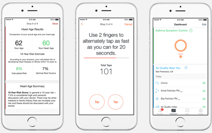 Apple's Researchkit