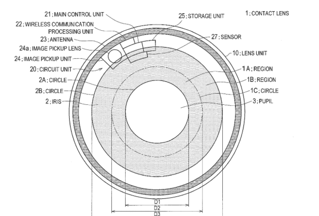 Google Contact Lens Patent Wearable
