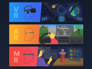 VR AR and MR - Future Trends in Learning