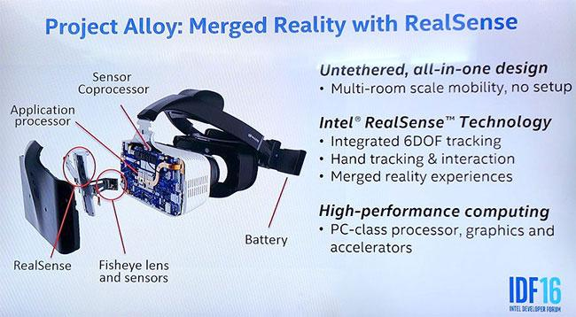 Intel VR Headset - Project Alloy Details