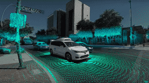 VR 360 self-driving car