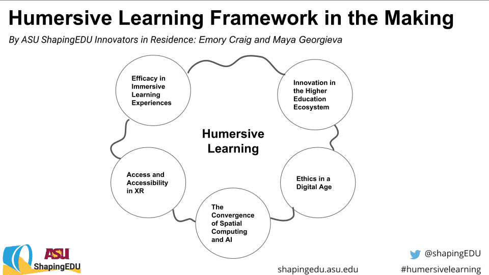 The Humersive Learning Framework.